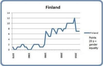 Finland March 8 2014